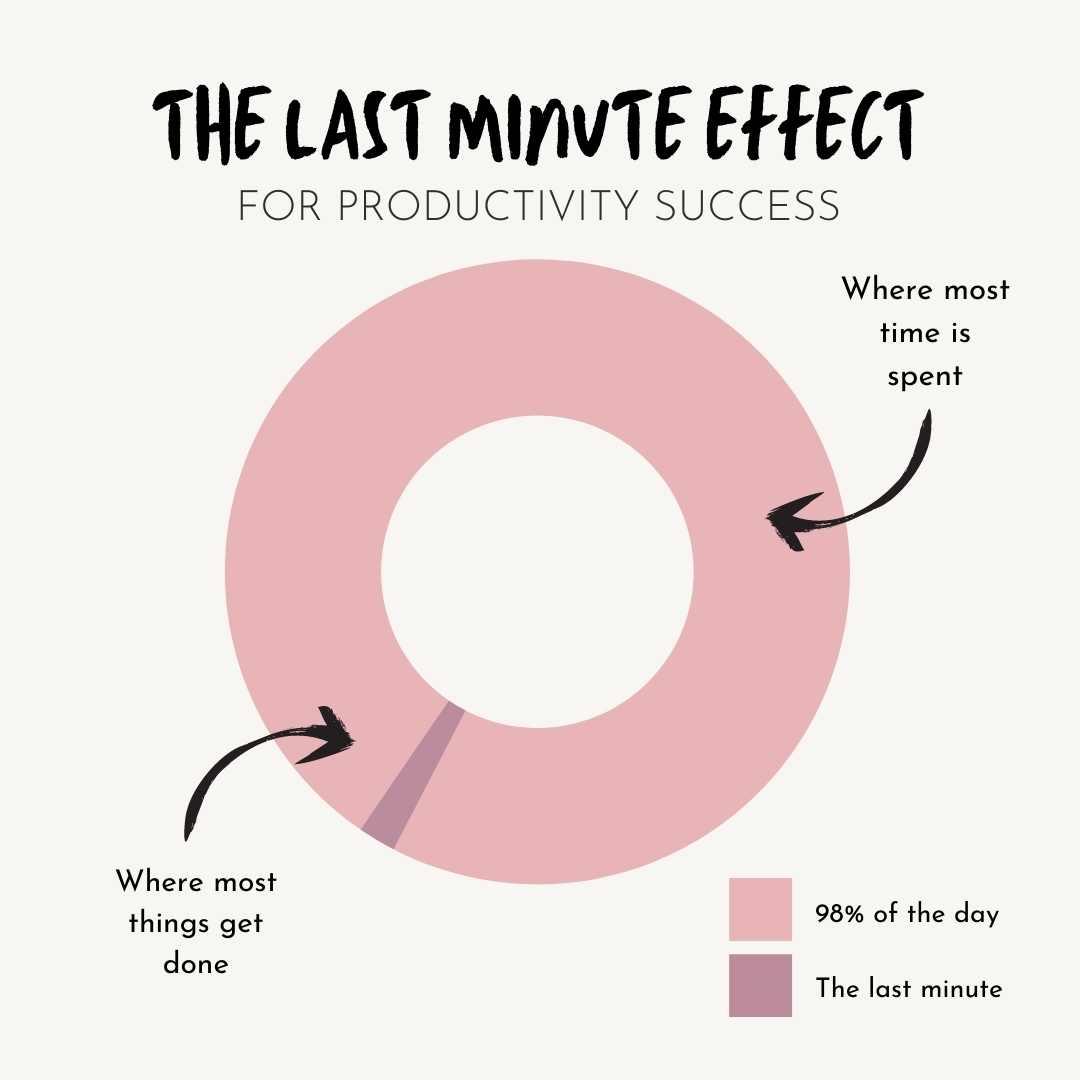 Last Minute Productivity Canva Template - 60+ June Social Media Ideas + Canva Templates