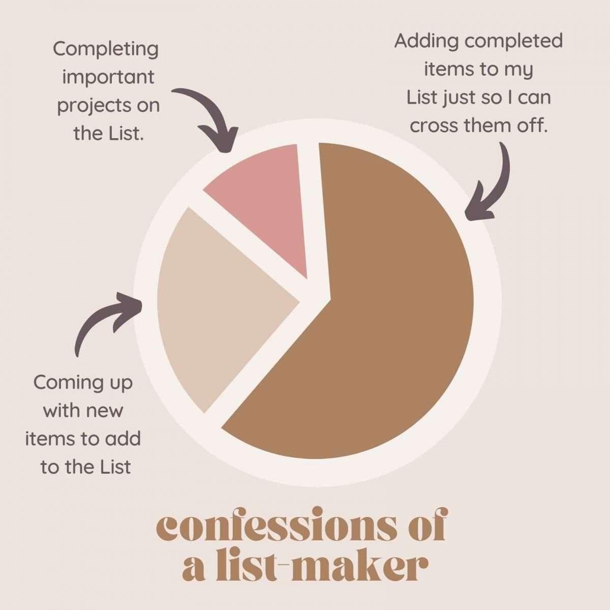 List Maker Checklist Canva Template - Editable Canva Template by Socially Sorted, October Social Media Ideas