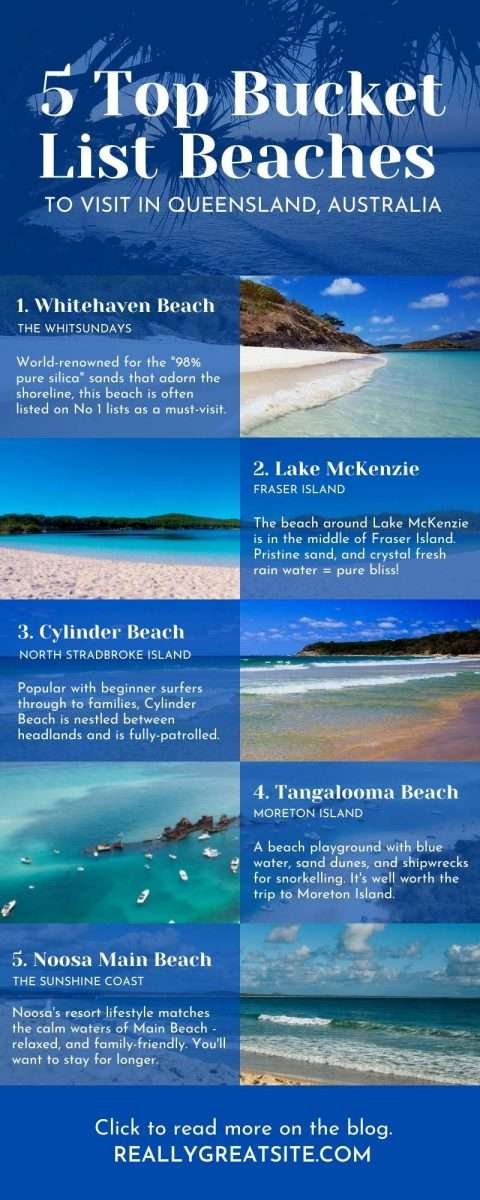 Top Bucket List Beaches Canva Infographic Template by Socially Sorted