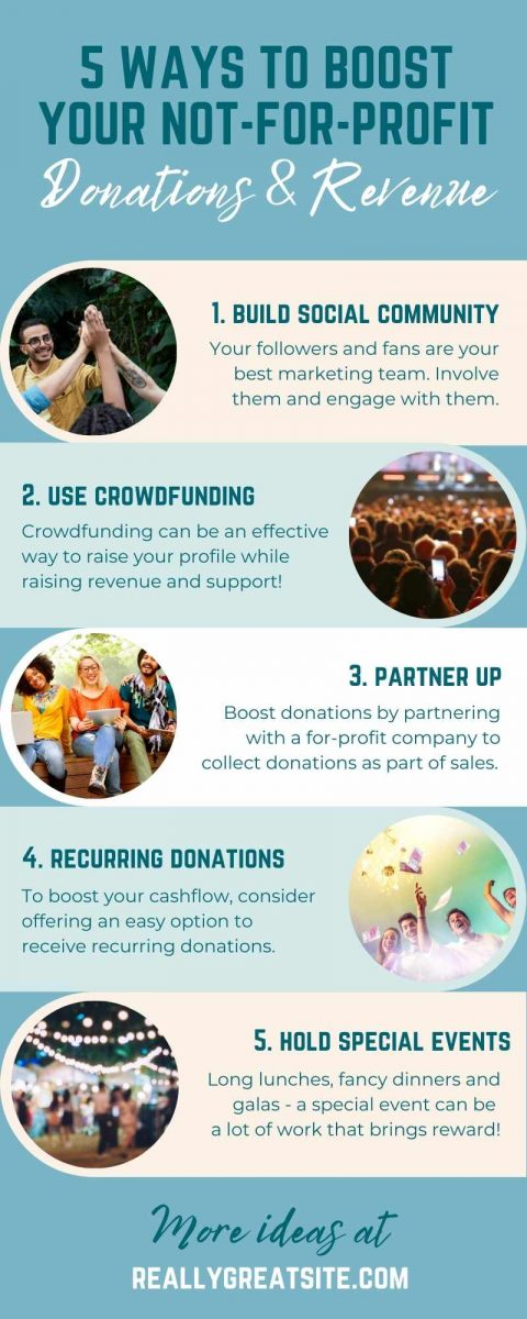 5 Not-for-Profit Tips Canva Infographic Template by Socially Sorted